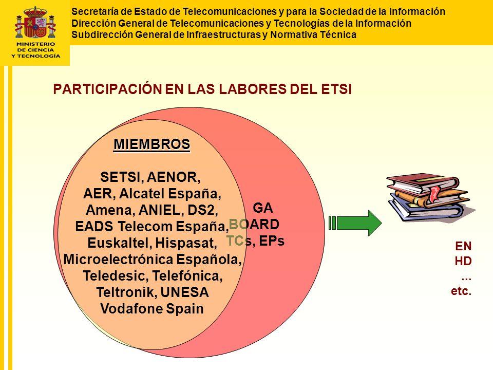 Secretaría de Estado de Telecomunicaciones y para la Sociedad de la Información Dirección General de Telecomunicaciones y Tecnologías de la Información Subdirección General de Infraestructuras y Normativa Técnica PARTICIPACIÓN EN LAS LABORES DEL ETSI GA BOARD TCs, EPs MIEMBROS SETSI, AENOR, AER, Alcatel España, Amena, ANIEL, DS2, EADS Telecom España, Euskaltel, Hispasat, Microelectrónica Española, Teledesic, Telefónica, Teltronik, UNESA Vodafone Spain EN HD...