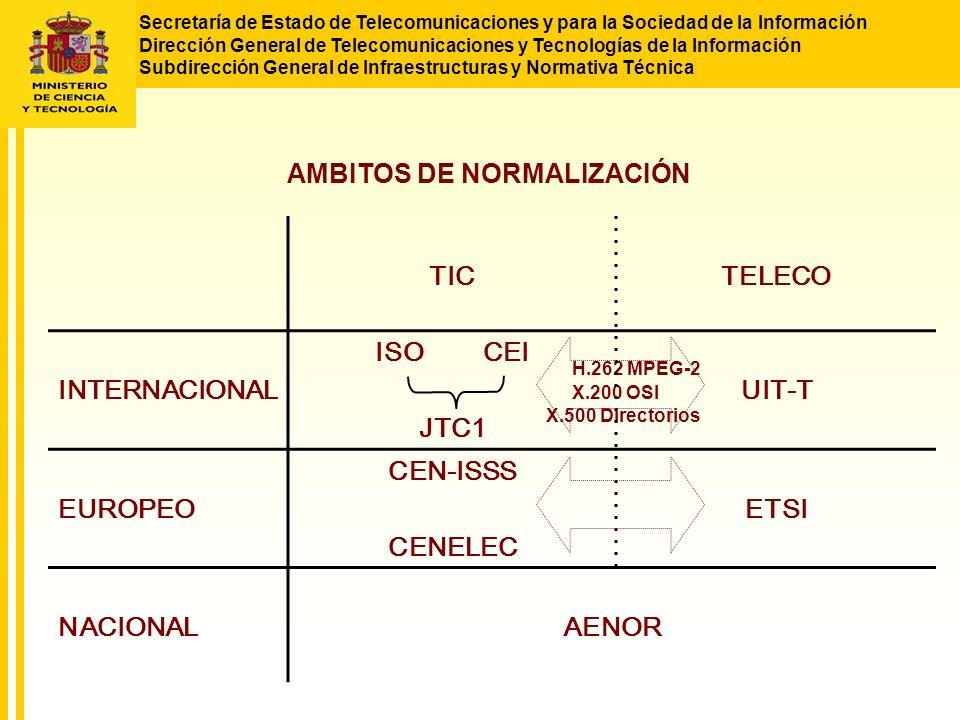 Secretaría de Estado de Telecomunicaciones y para la Sociedad de la Información Dirección General de Telecomunicaciones y Tecnologías de la Información Subdirección General de Infraestructuras y Normativa Técnica AMBITOS DE NORMALIZACIÓN H.262 MPEG-2 X.200 OSI X.500 Directorios TICTELECO INTERNACIONAL ISO CEI JTC1 UIT-T EUROPEO CEN-ISSS CENELEC ETSI NACIONALAENOR