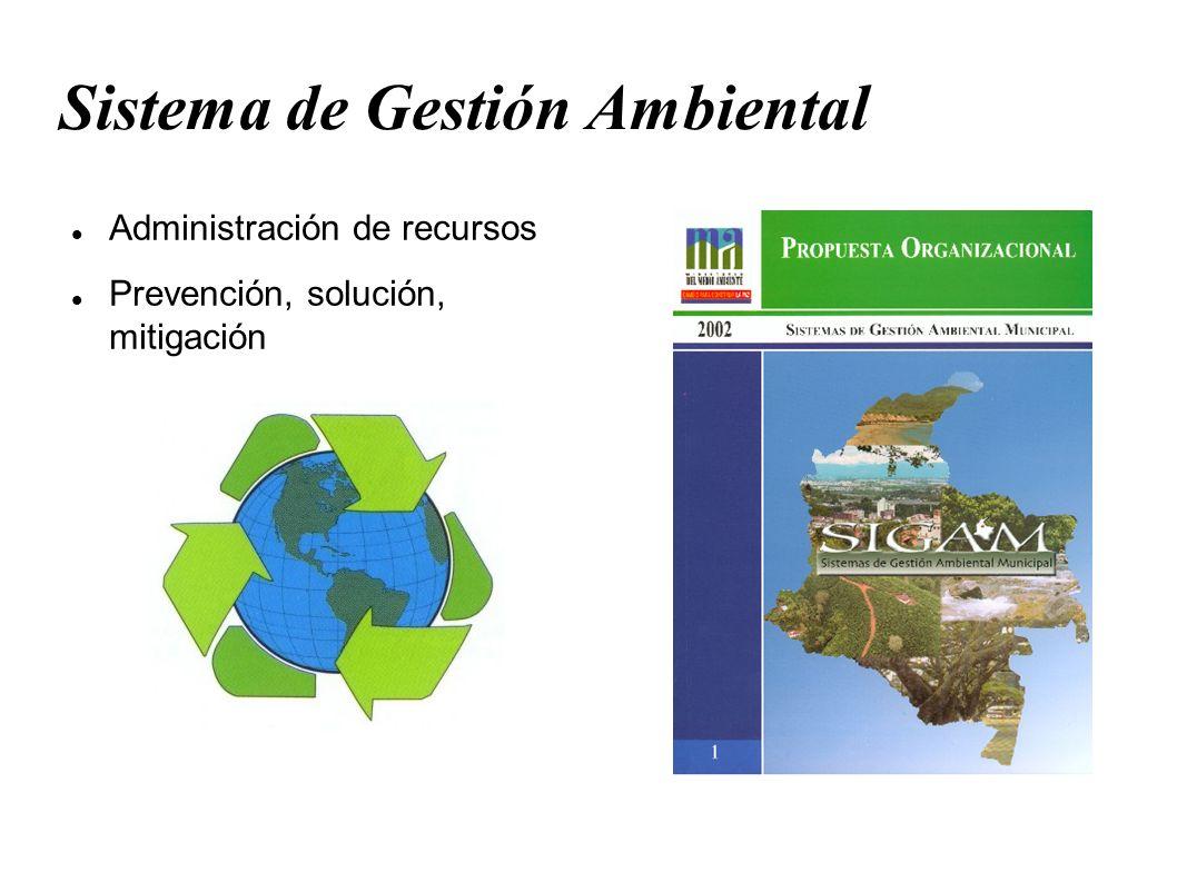 Sistema de Gestión Ambiental De planeación De control Sistemas de información geográfico, sistemas de indicadores, observatorios ambientales