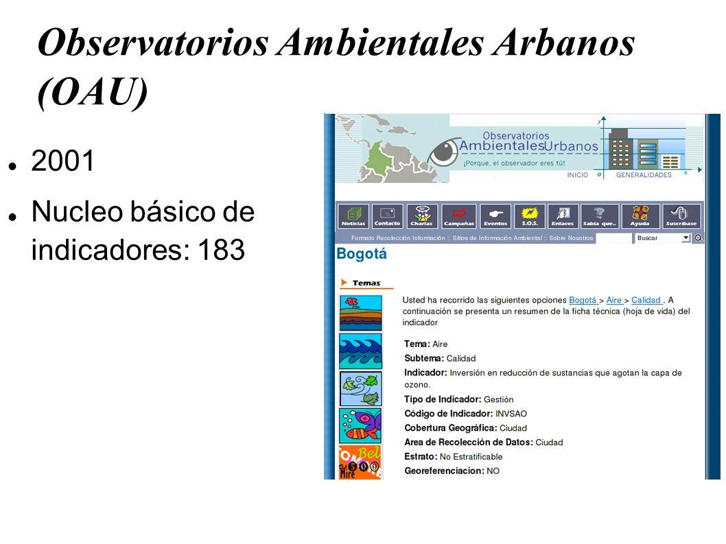 Observatorios Ambientales Arbanos (OAU) 2001 Nucleo básico de indicadores: 183