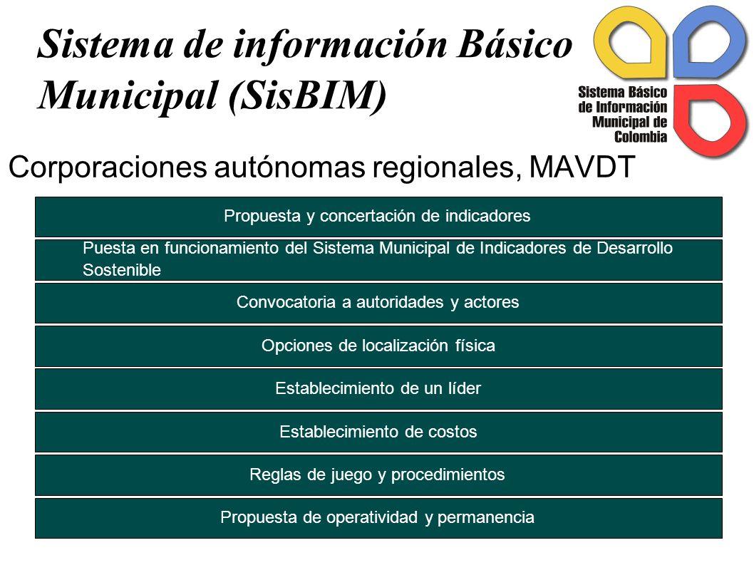 Sistema de información Básico Municipal (SisBIM) Corporaciones autónomas regionales, MAVDT Propuesta y concertación de indicadores Establecimiento de