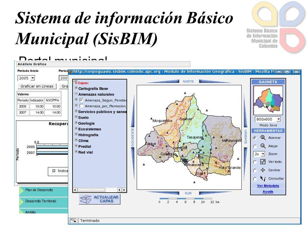 Sistema de información Básico Municipal (SisBIM) Portal municipal