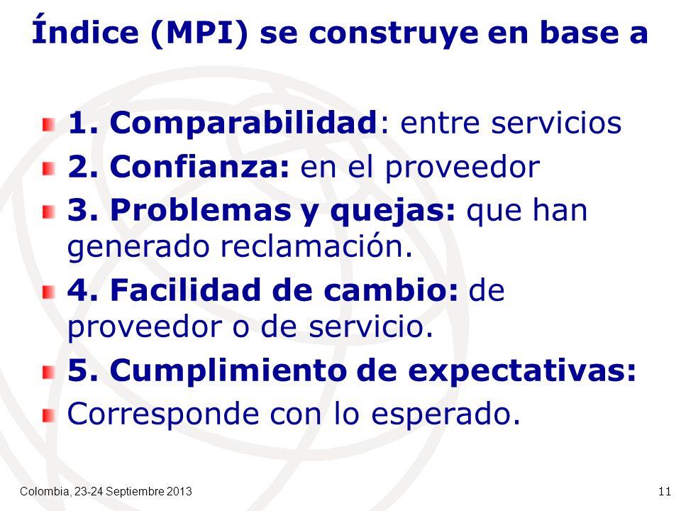 Índice (MPI) se construye en base a 1. Comparabilidad: entre servicios 2.