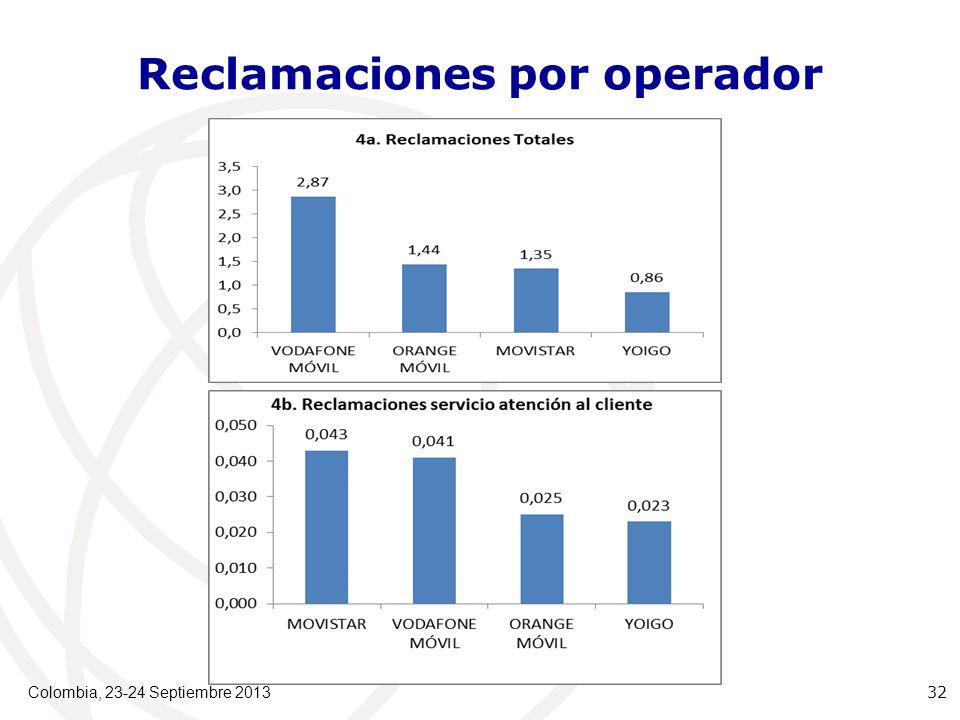 Reclamaciones por operador Colombia, 23-24 Septiembre 2013 32
