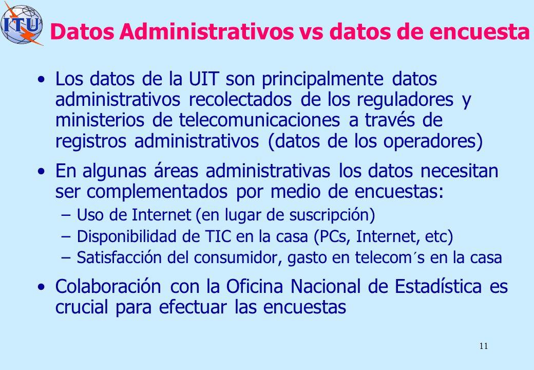 11 Datos Administrativos vs datos de encuesta Los datos de la UIT son principalmente datos administrativos recolectados de los reguladores y ministeri