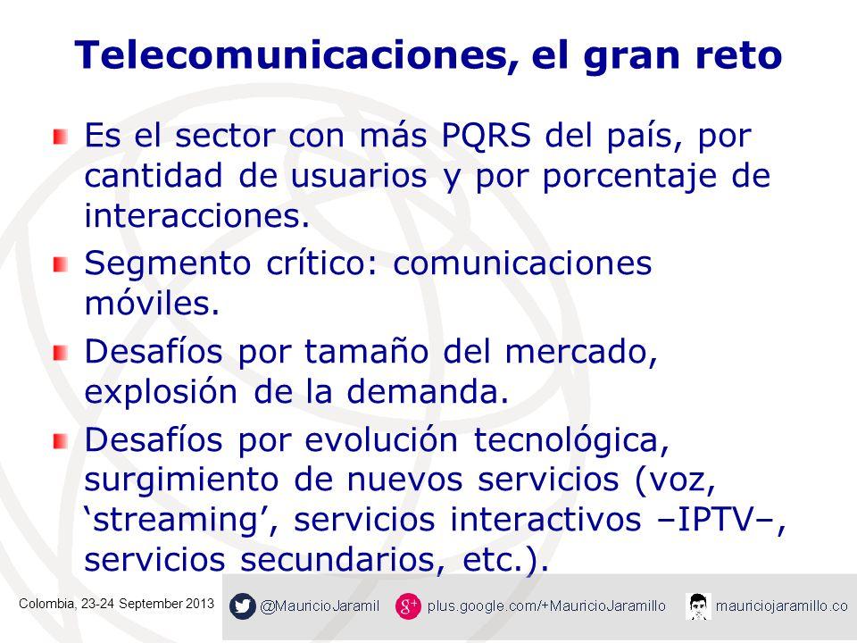 Telecomunicaciones, el gran reto Es el sector con más PQRS del país, por cantidad de usuarios y por porcentaje de interacciones. Segmento crítico: com