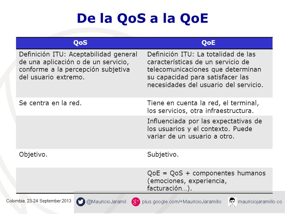 De la QoS a la QoE QoSQoE Definición ITU: Aceptabilidad general de una aplicación o de un servicio, conforme a la percepción subjetiva del usuario e