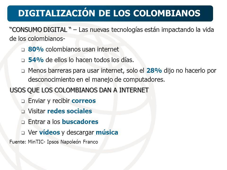 CONSUMO DIGITAL CONSUMO DIGITAL – Las nuevas tecnologías están impactando la vida de los colombianos- 80% colombianos usan internet 54% de ellos lo hacen todos los días.