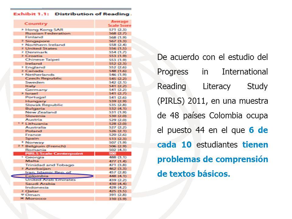 De acuerdo con el estudio del Progress in International Reading Literacy Study (PIRLS) 2011, en una muestra de 48 países Colombia ocupa el puesto 44 en el que 6 de cada 10 estudiantes tienen problemas de comprensión de textos básicos.