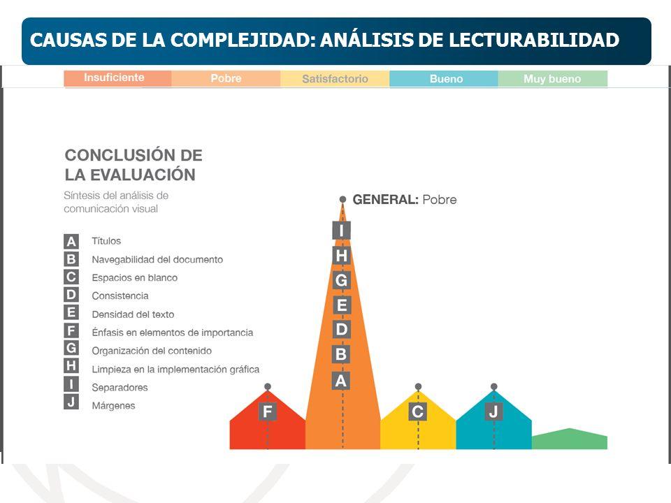 CAUSAS DE LA COMPLEJIDAD: ANÁLISIS DE LECTURABILIDAD