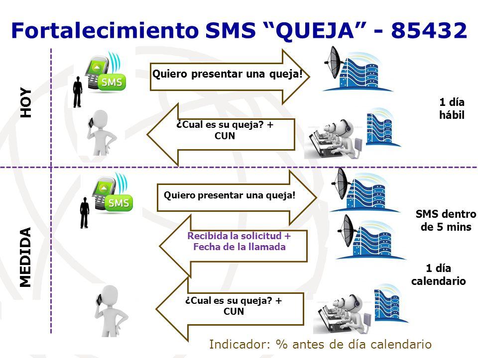 Fortalecimiento SMS QUEJA - 85432 Colombia, 23-24 September 2013 45 Quiero presentar una queja.