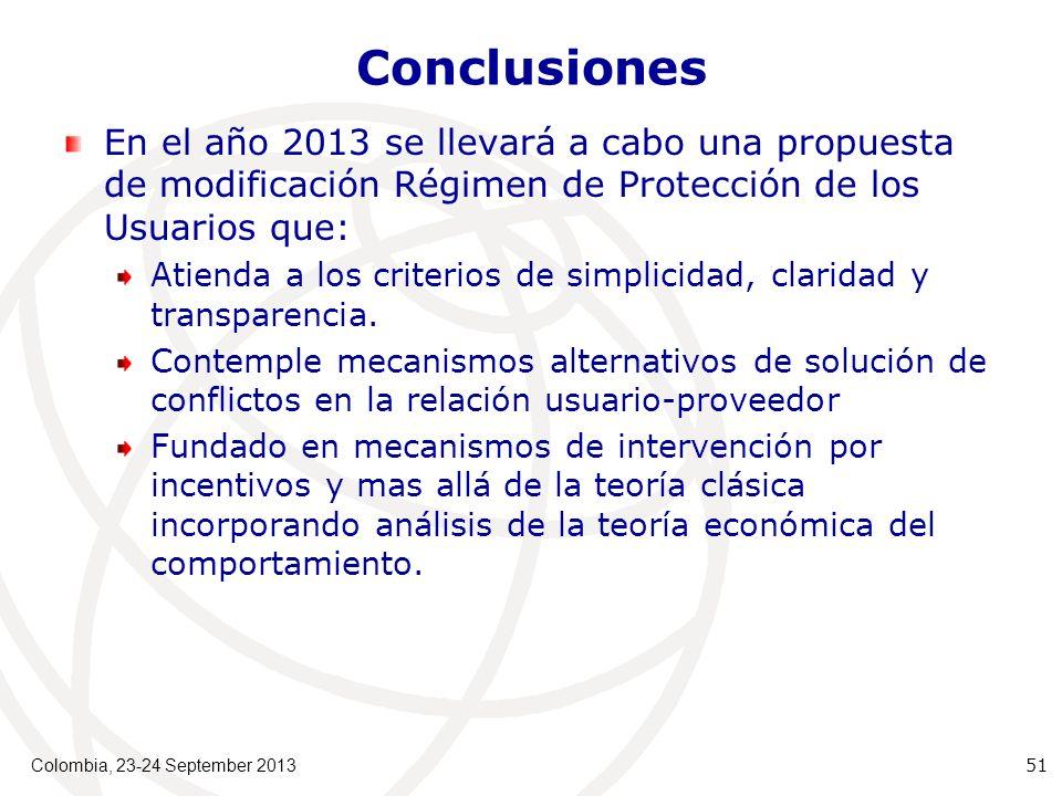 Conclusiones En el año 2013 se llevará a cabo una propuesta de modificación Régimen de Protección de los Usuarios que: Atienda a los criterios de simplicidad, claridad y transparencia.