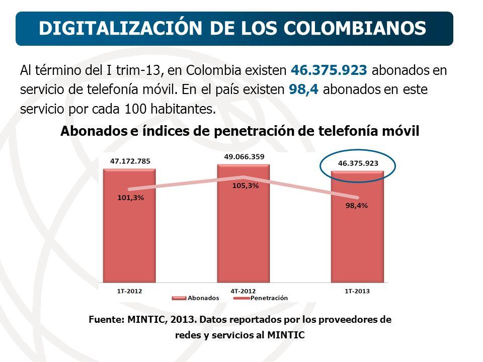 Al término del I trim-13, en Colombia existen 46.375.923 abonados en servicio de telefonía móvil.