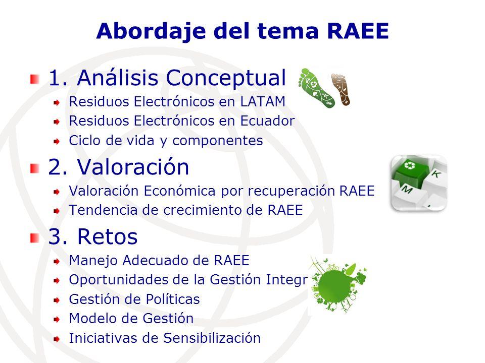 RESIDUOS ELECTRONICOS EN LATAM Fuente: RELAC (LATAM) y Banco Central Ecuador (Ecuador) Importaciones -Ecuador presenta una de las menores densidades per cápita por residuos electrónicos a nivel de Latinoamérica.