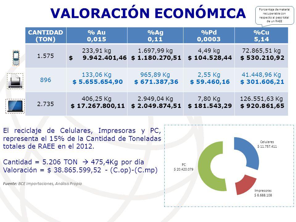 TENDENCIA CRECIMIENTO -Las Metas de conectividad en Ecuador reflejarán un Acceso a nivel Nacional de 83% en penetración (2017), reduciendo la brecha digital.