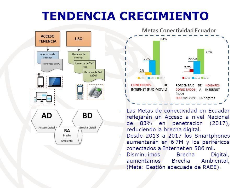 RETOS PARA EL ADECUADO MANEJO DE RAEE – Recuperación de materias primas (Met.