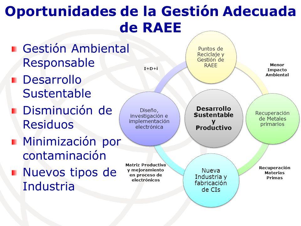 GESTION, POLÍTICAS Y ESTRATEGIAS -Políticas de Adopción: Estandarización, adopción tecnologías eficientes, lineamientos de producción (HdC de Producto), impulso de TIC Verdes, incentivar el reciclaje de distribuidores (Acuerdo 133- A).