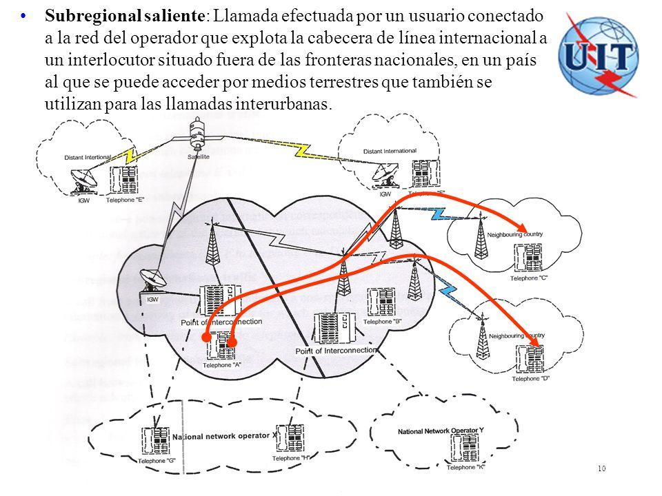 COSITU - El modelo tarifario de la UIT 10 Subregional saliente: Llamada efectuada por un usuario conectado a la red del operador que explota la cabece