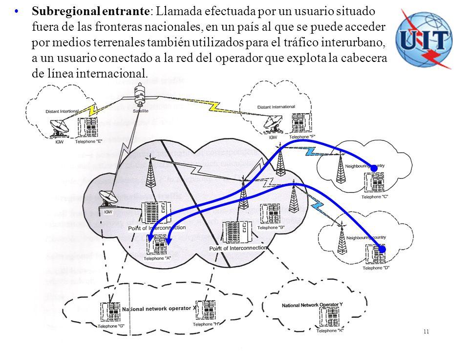 COSITU - El modelo tarifario de la UIT 11 Subregional entrante: Llamada efectuada por un usuario situado fuera de las fronteras nacionales, en un país