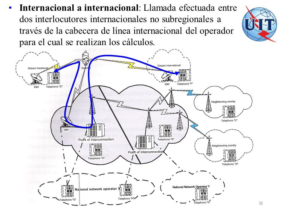 COSITU - El modelo tarifario de la UIT 12 Internacional a internacional: Llamada efectuada entre dos interlocutores internacionales no subregionales a