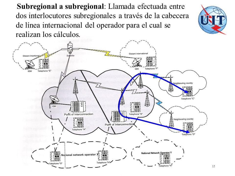 COSITU - El modelo tarifario de la UIT 15 Subregional a subregional: Llamada efectuada entre dos interlocutores subregionales a través de la cabecera