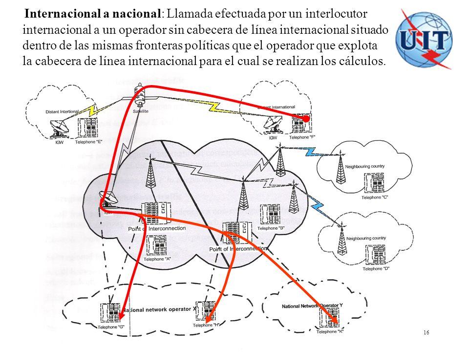 COSITU - El modelo tarifario de la UIT 16 Internacional a nacional: Llamada efectuada por un interlocutor internacional a un operador sin cabecera de