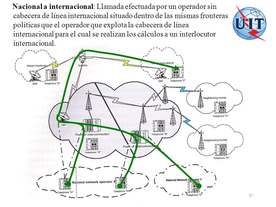 COSITU - El modelo tarifario de la UIT 17 Nacional a internacional: Llamada efectuada por un operador sin cabecera de línea internacional situado dent