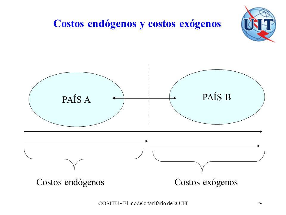 COSITU - El modelo tarifario de la UIT 24 Costos endógenos y costos exógenos PAÍS A PAÍS B Costos endógenosCostos exógenos