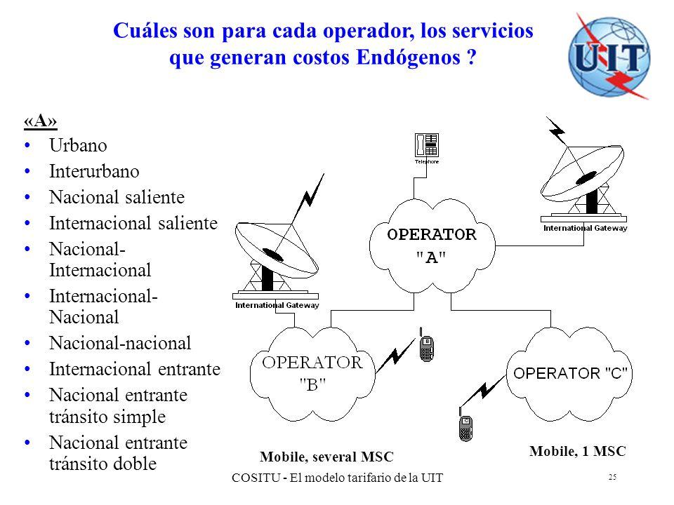 COSITU - El modelo tarifario de la UIT 25 Cuáles son para cada operador, los servicios que generan costos Endógenos ? Mobile, 1 MSC Mobile, several MS