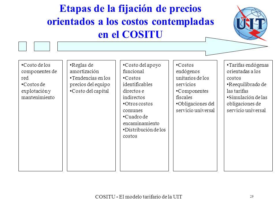 COSITU - El modelo tarifario de la UIT 29 Etapas de la fijación de precios orientados a los costos contempladas en el COSITU Costo de los componentes