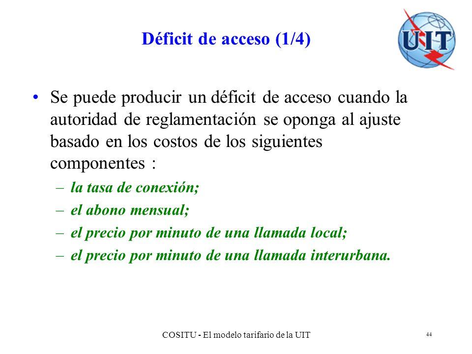 COSITU - El modelo tarifario de la UIT 44 Déficit de acceso (1/4) Se puede producir un déficit de acceso cuando la autoridad de reglamentación se opon