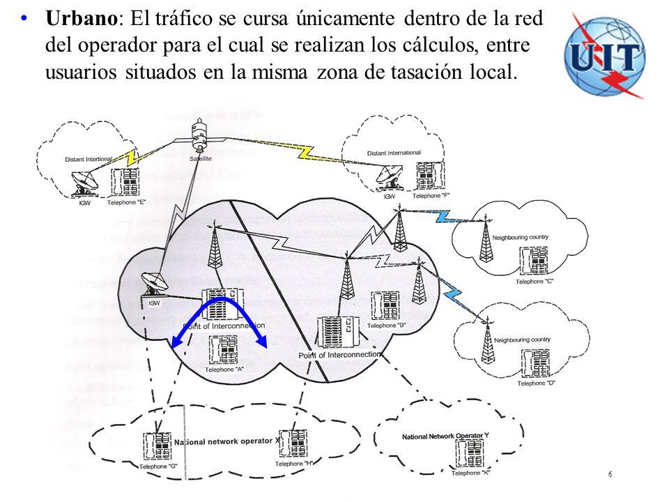 COSITU - El modelo tarifario de la UIT 6 Urbano: El tráfico se cursa únicamente dentro de la red del operador para el cual se realizan los cálculos, e