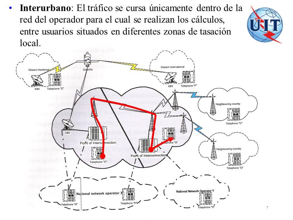 COSITU - El modelo tarifario de la UIT 7 Interurbano: El tráfico se cursa únicamente dentro de la red del operador para el cual se realizan los cálcul
