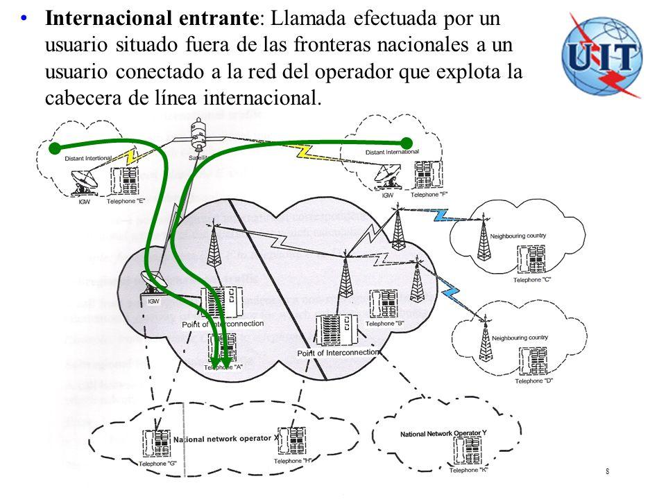 COSITU - El modelo tarifario de la UIT 8 Internacional entrante: Llamada efectuada por un usuario situado fuera de las fronteras nacionales a un usuar