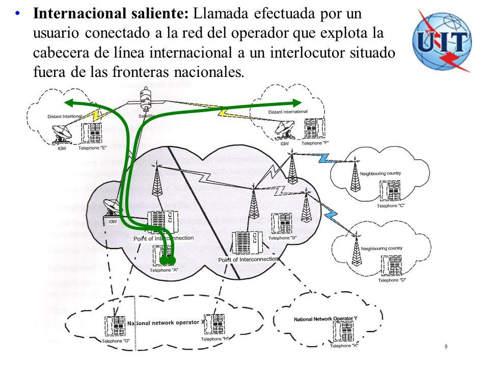 COSITU - El modelo tarifario de la UIT 9 Internacional saliente: Llamada efectuada por un usuario conectado a la red del operador que explota la cabec