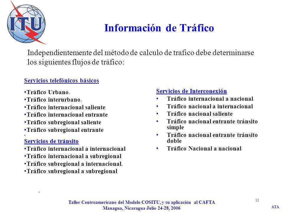 ATA Taller Centroamericano del Modelo COSITU, y su aplicación al CAFTA Managua, Nicaragua Julio 24-28, 2006 13 Información de Tráfico Servicios telefó