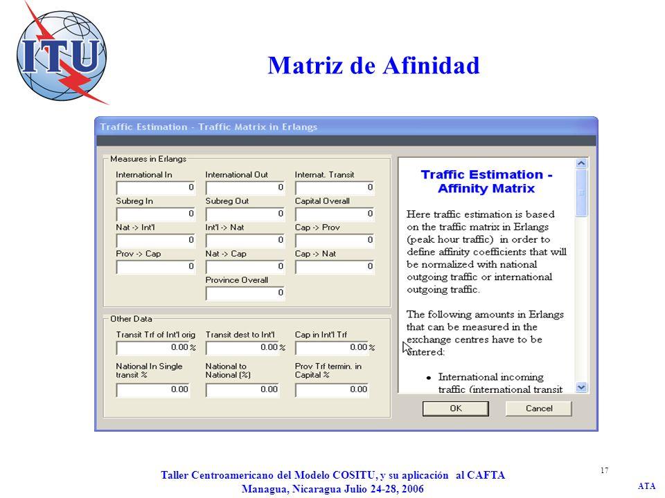 ATA Taller Centroamericano del Modelo COSITU, y su aplicación al CAFTA Managua, Nicaragua Julio 24-28, 2006 17 Matriz de Afinidad