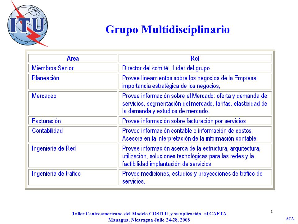 ATA Taller Centroamericano del Modelo COSITU, y su aplicación al CAFTA Managua, Nicaragua Julio 24-28, 2006 8 Grupo Multidisciplinario