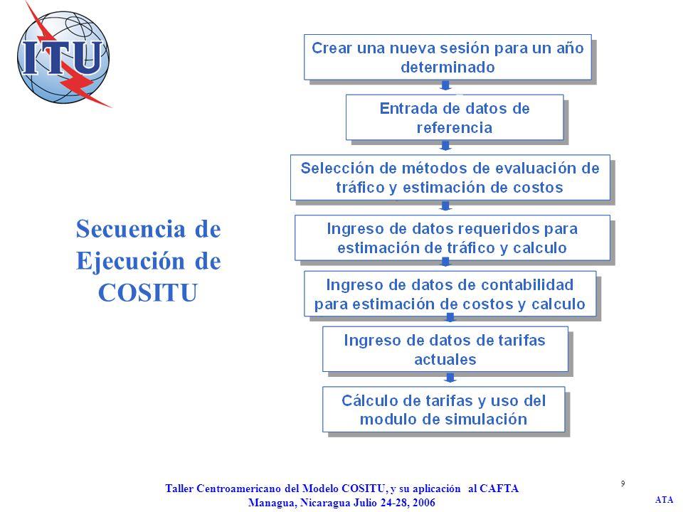 ATA Taller Centroamericano del Modelo COSITU, y su aplicación al CAFTA Managua, Nicaragua Julio 24-28, 2006 9 Secuencia deEjecución de COSITU