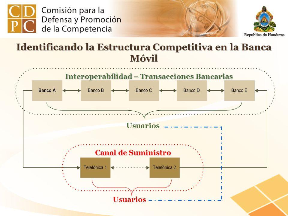 Identificando la Estructura Competitiva en la Banca Móvil Interoperabilidad – Transacciones Bancarias Canal de Suministro Usuarios