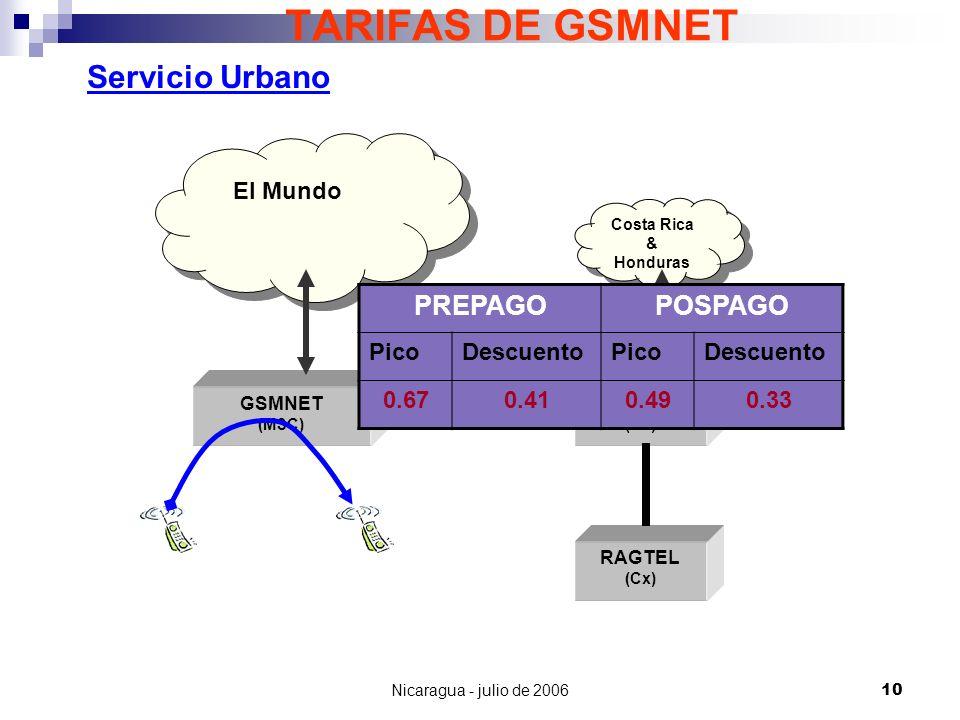 10 GSMNET (MSC) TELCOR (Cx) RAGTEL (Cx) El Mundo Costa Rica & Honduras TARIFAS DE GSMNET Servicio Urbano PREPAGOPOSPAGO PicoDescuentoPicoDescuento 0.6