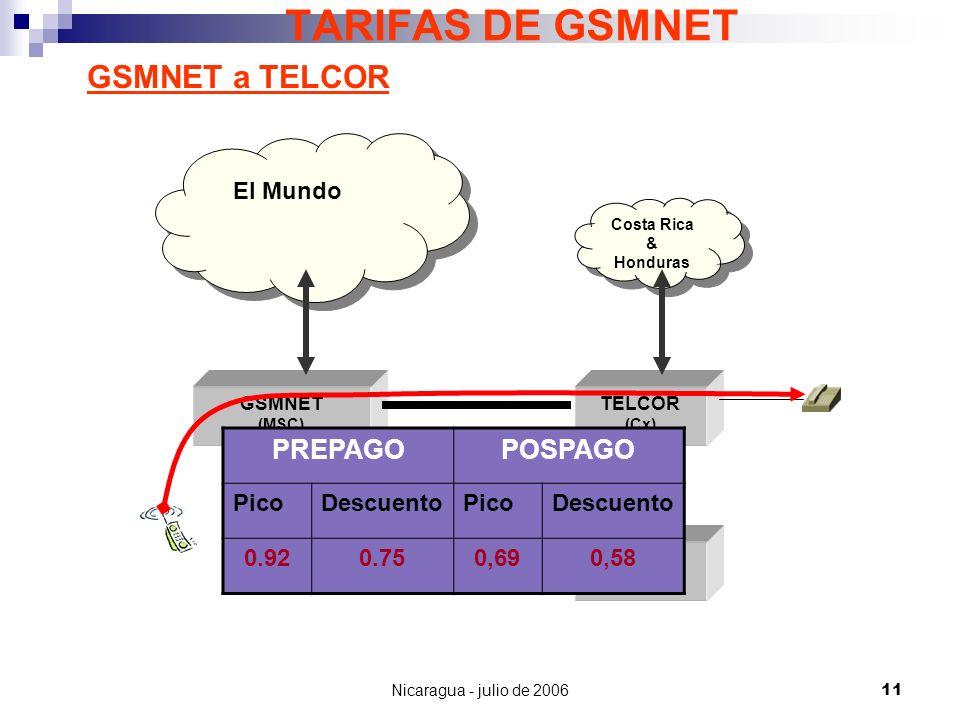 Nicaragua - julio de 200611 GSMNET (MSC) TELCOR (Cx) RAGTEL (Cx) El Mundo Costa Rica & Honduras GSMNET a TELCOR PREPAGOPOSPAGO PicoDescuentoPicoDescuento 0.920.750,690,58 TARIFAS DE GSMNET