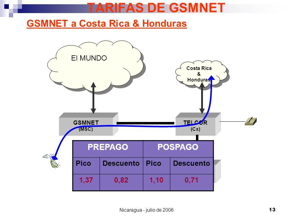 Nicaragua - julio de 200613 GSMNET (MSC) TELCOR (Cx) RAGTEL (Cx) El MUNDO Costa Rica & Honduras GSMNET a Costa Rica & Honduras PREPAGOPOSPAGO PicoDescuentoPicoDescuento 1,370,821,100,71 TARIFAS DE GSMNET