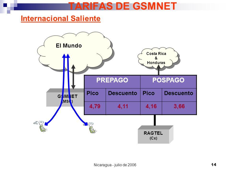 Nicaragua - julio de 200614 GSMNET (MSC) TELCOR (Cx) RAGTEL (Cx) El Mundo Costa Rica & Honduras Internacional Saliente PREPAGOPOSPAGO PicoDescuentoPic