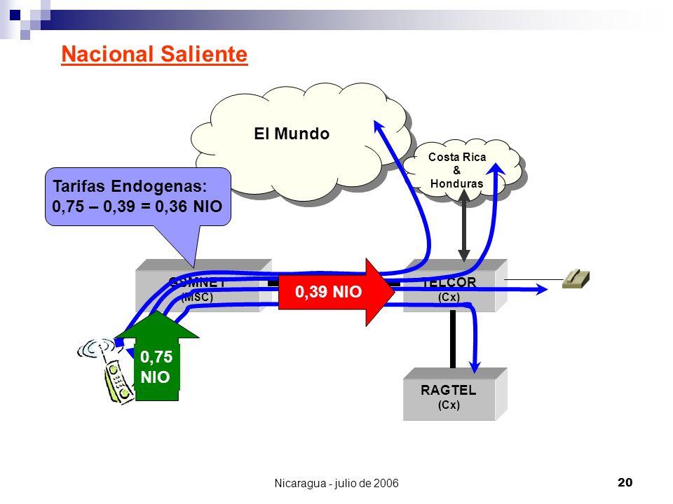Nicaragua - julio de 200620 GSMNET (MSC) TELCOR (Cx) RAGTEL (Cx) El Mundo Costa Rica & Honduras Nacional Saliente 0,39 NIO 0,75 NIO Tarifas Endogenas: