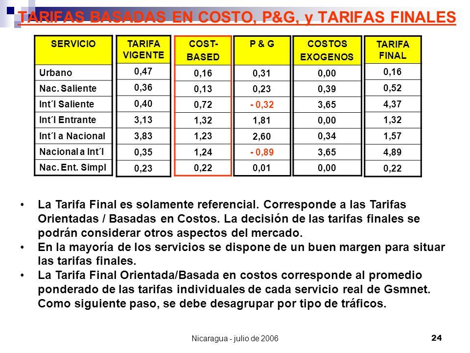 Nicaragua - julio de 200624 TARIFAS BASADAS EN COSTO, P&G, y TARIFAS FINALES SERVICIO Urbano Nac. Saliente Int´l Saliente Int´l Entrante Int´l a Nacio