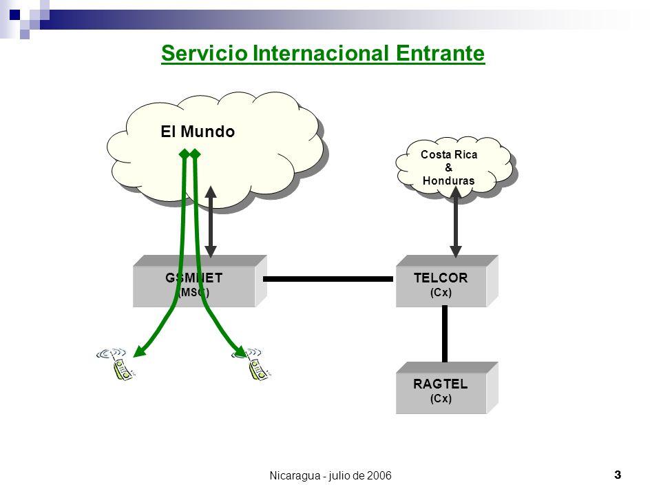 Nicaragua - julio de 20063 GSMNET (MSC) TELCOR (Cx) RAGTEL (Cx) El Mundo Costa Rica & Honduras Servicio Internacional Entrante