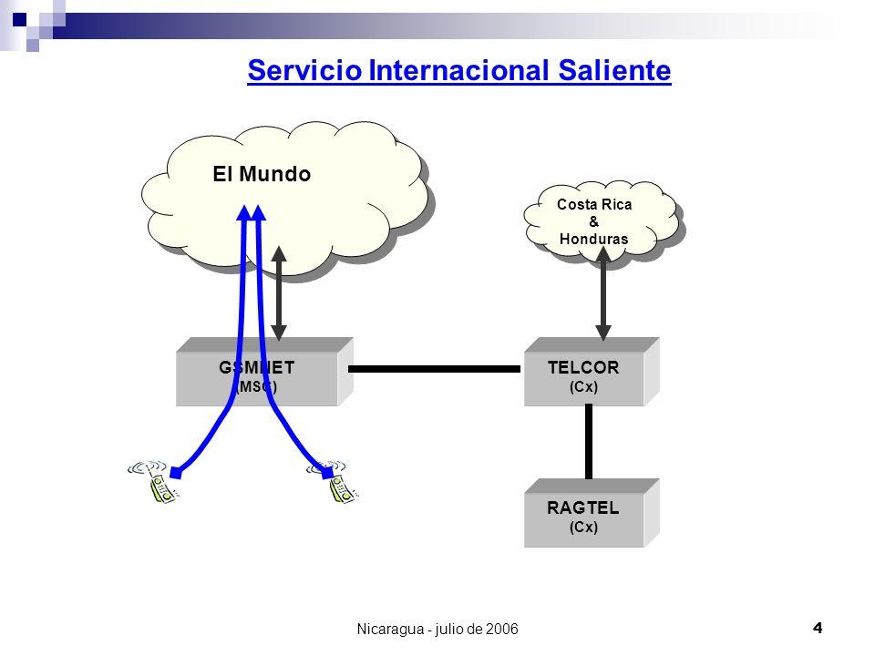 Nicaragua - julio de 20064 GSMNET (MSC) TELCOR (Cx) RAGTEL (Cx) El Mundo Costa Rica & Honduras Servicio Internacional Saliente