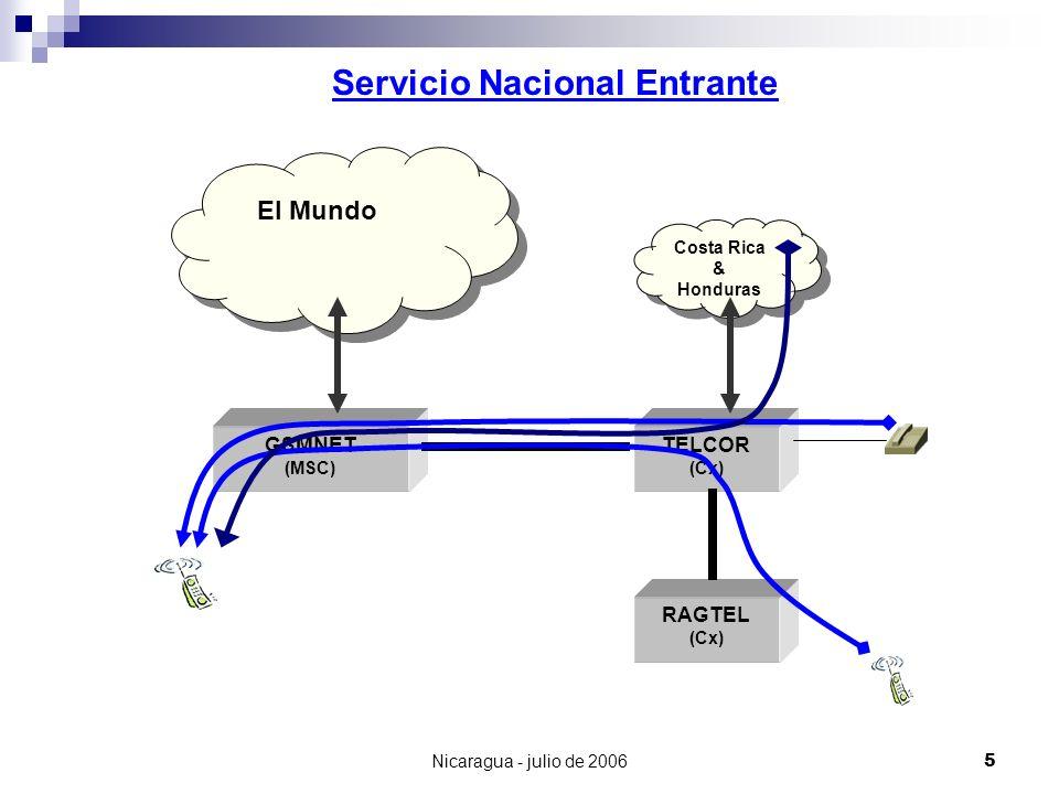 Nicaragua - julio de 20065 GSMNET (MSC) TELCOR (Cx) RAGTEL (Cx) El Mundo Costa Rica & Honduras Servicio Nacional Entrante