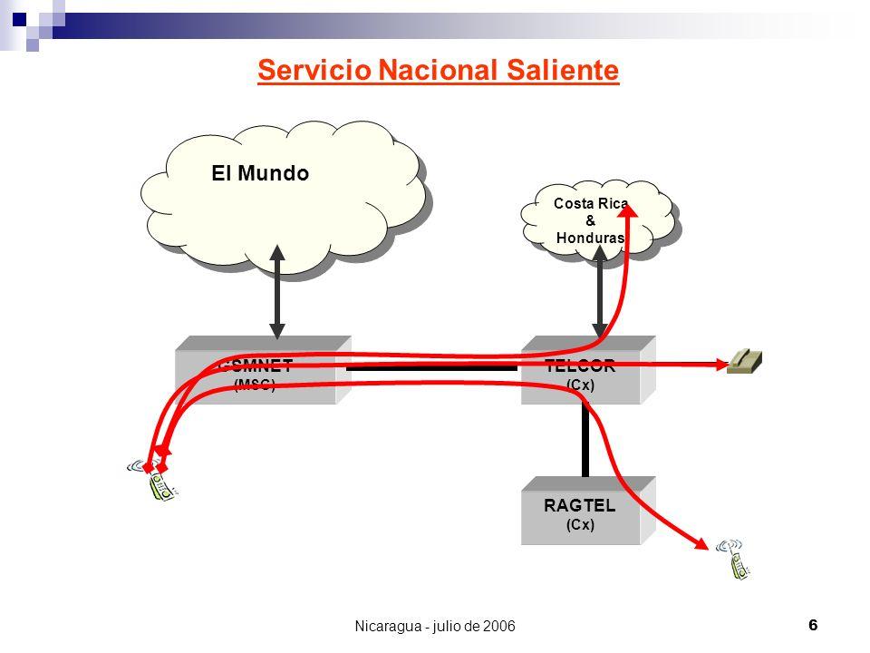 Nicaragua - julio de 200617 Internacional a Nacional GSMNET (MSC) TELCOR (Cx) RAGTEL (Cx) El Mundo Costa Rica & Honduras 4,17 NIO Trarifa Endógena: 4,17 – 0,34 = 3,83 NIO 0,34 NIO
